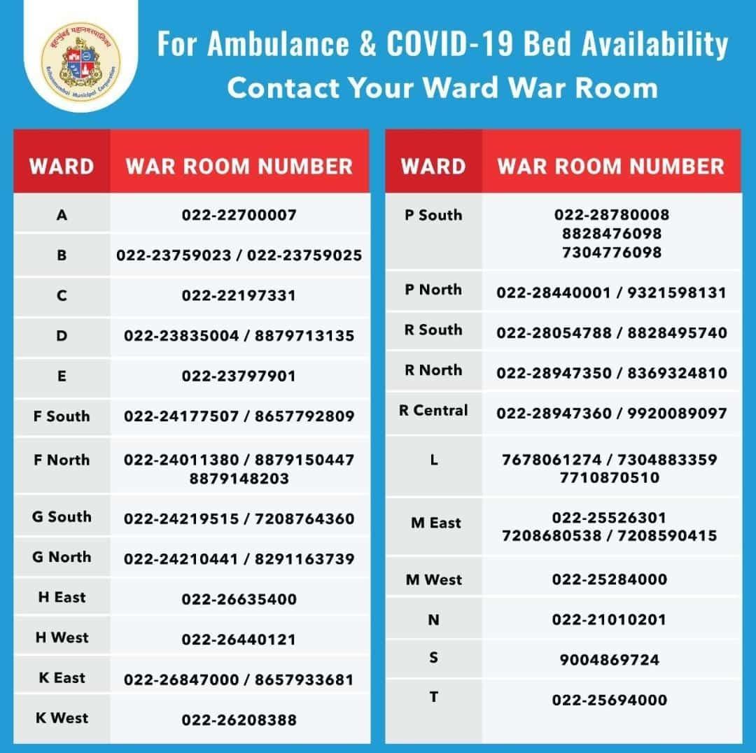 Covid war room contacts